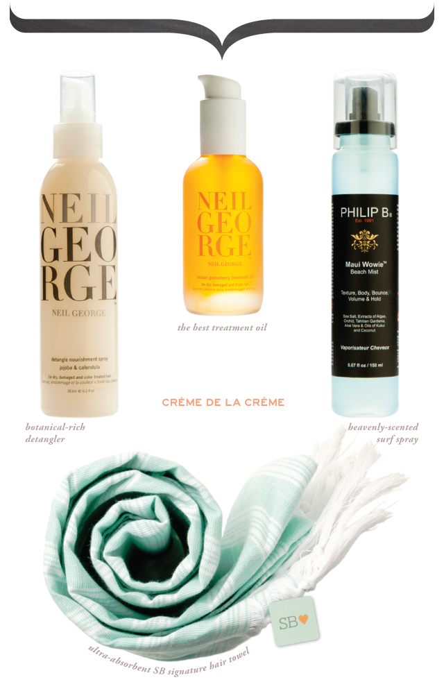 Neil George | Luxury products for hair and body. | Page 2